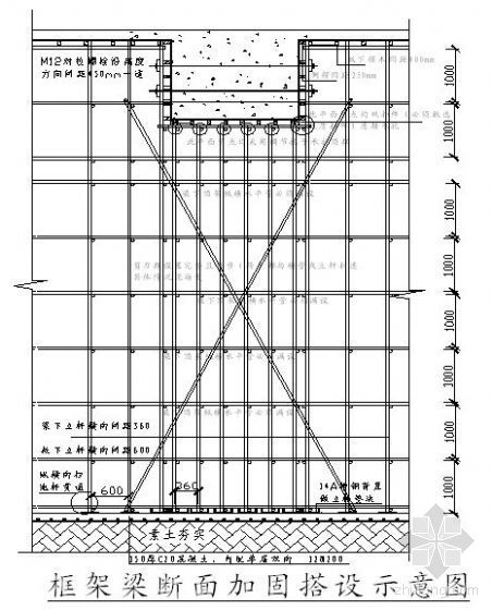 南京某住宅项目转换层高支模施工方案(含计算书)