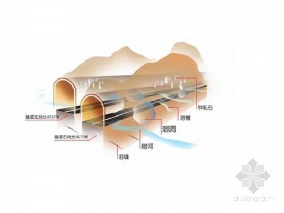 [云南]穿越煤层瓦斯隧道实施性施工组织设计147页(明挖法 新奥法)