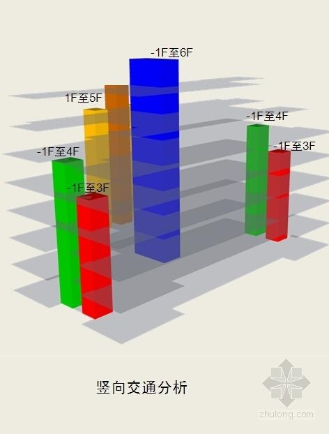 新古典风格住宅区规划分析图