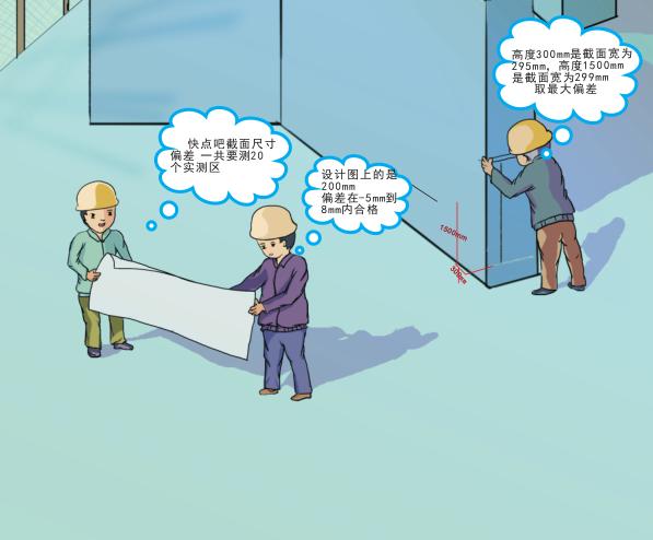 知名集团在建工程实测质量可视化体系动漫版