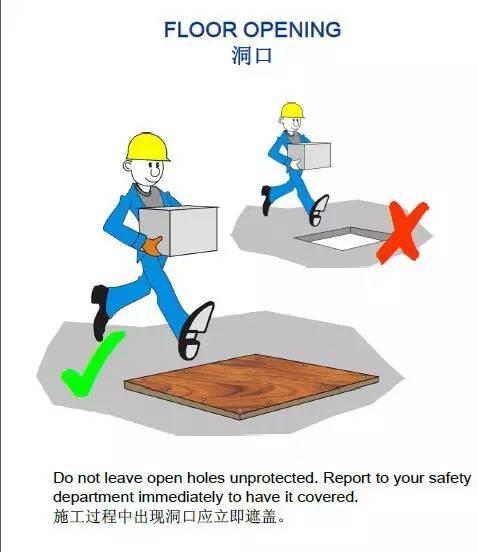 外企安全施工漫画图|中英文对照(全)_24