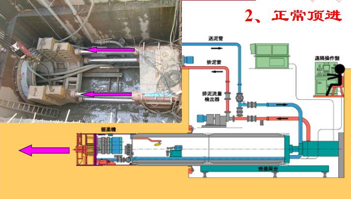 顶管施工技术综合培训资料651页(附实体工程案例)_6