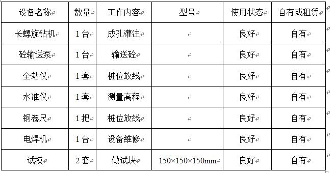 CFG桩基础施工方案Word版(共25页)_1
