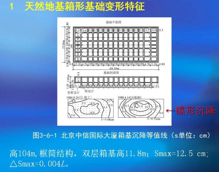 《建筑桩基技术规范》JGJ94-2008关键问题的剖析与理解培训PPT(442页)_7