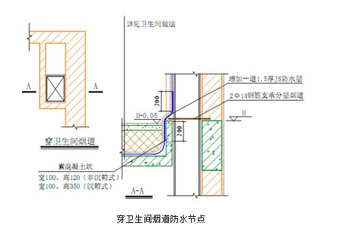 [北京市顺义]龙之湾嘉园6号楼建筑工程施工组织设计_2