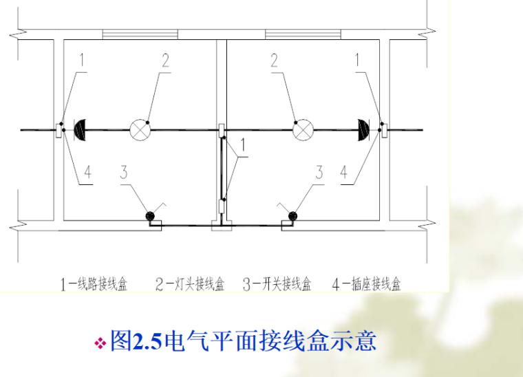 建筑电气施工图工程量计算实例详解