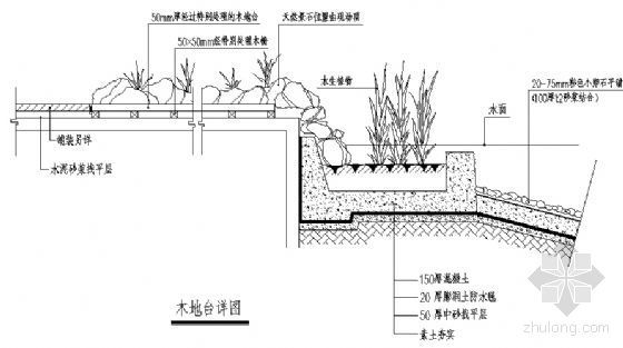 木地台详图-4