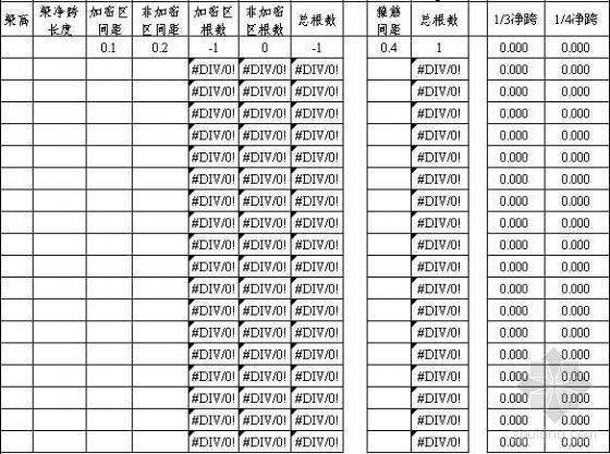 梁、柱钢筋工程量Excel计算表格