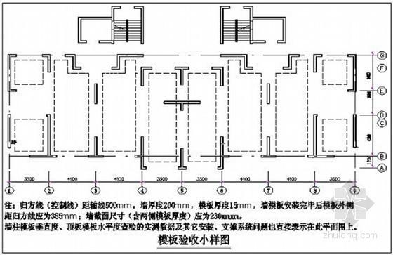 建筑工程混凝土结构工程施工工艺及质量验收标准