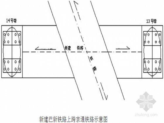 [内蒙古]铁路铺架工程特大桥架梁施工专项安全方案(中铁建)