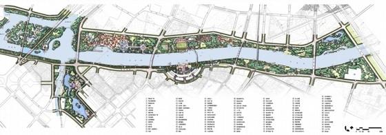 [北京]运河城市景观规划设计方案