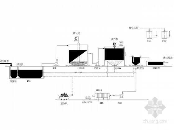 [深圳]食品废水处理工程工艺图(含方案及操作手册)