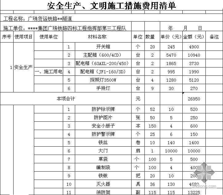 广珠铁路隧道安全生产、文明施工措施费用