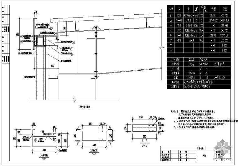 某设备制造厂天沟节点构造详图