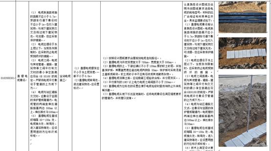 输变电工程标准工艺(300余页,内容丰富)_4