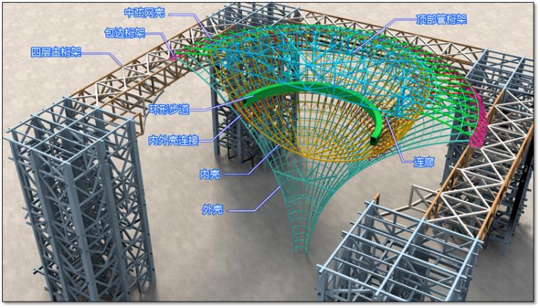 钢结构科技馆施工组织设计汇报(附图丰富,钢框架)_6