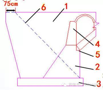 梁桥、拱桥桥台构造类型及其构造特点_17