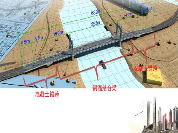 41米桥宽深埋大直径桩基顶推法钢梁自锚式悬索桥综合施工技术总结121页_1