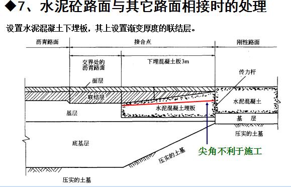 《路基路面工程》课程讲义1139页PPT(附图丰富)_12