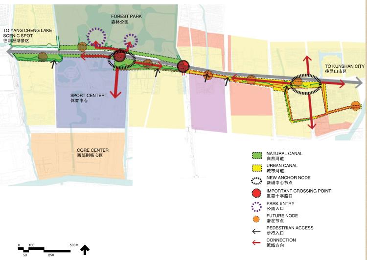 [江苏]东风河生态景观改造框架规划景观规划设计(PDF+39页)-节点框架
