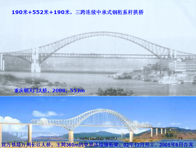 桥梁概论及高速铁路桥梁类型总结(PPT,303页)_8