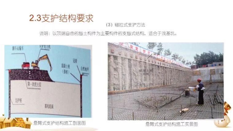 危大工程专题:基坑作业全过程安全检查要点PPT_12