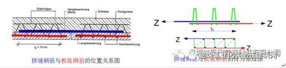 谷明旺——对桁架钢筋叠合楼盖技术的再认识