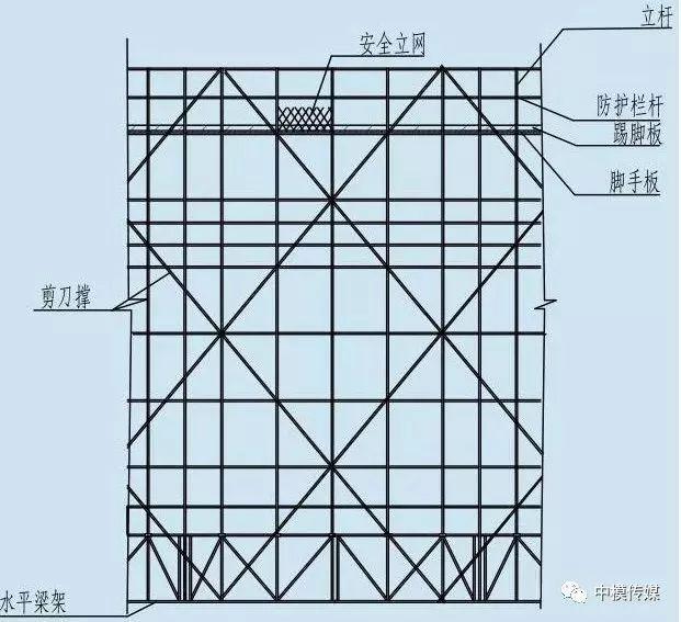 附着式升降脚手架是如何升降的?