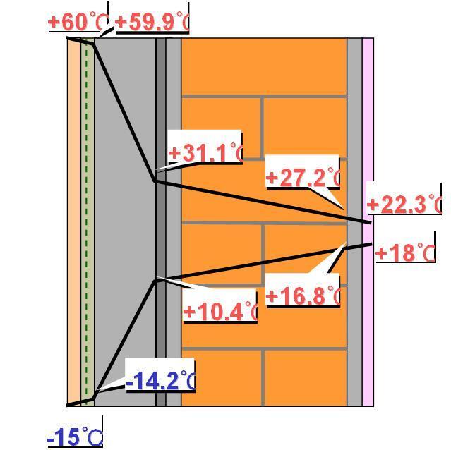 [黑龙江]高层住宅工程外墙保温施工方案(自熄型苯板)