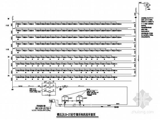 某大型商业楼暖通空调防排烟设计图纸