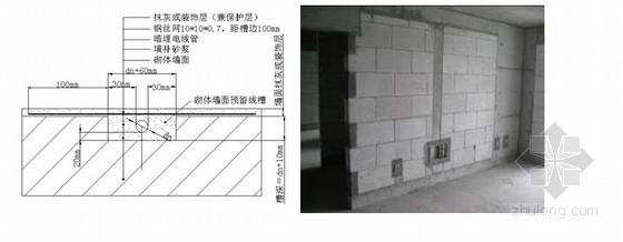 多、高层建筑施工标准化构造做法(砌筑、抹灰、防水)