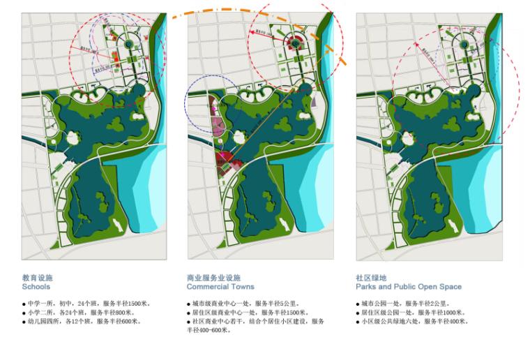 [山东]滞洪区景观概念性规划文本(知名设计公司)-配套设施分析
