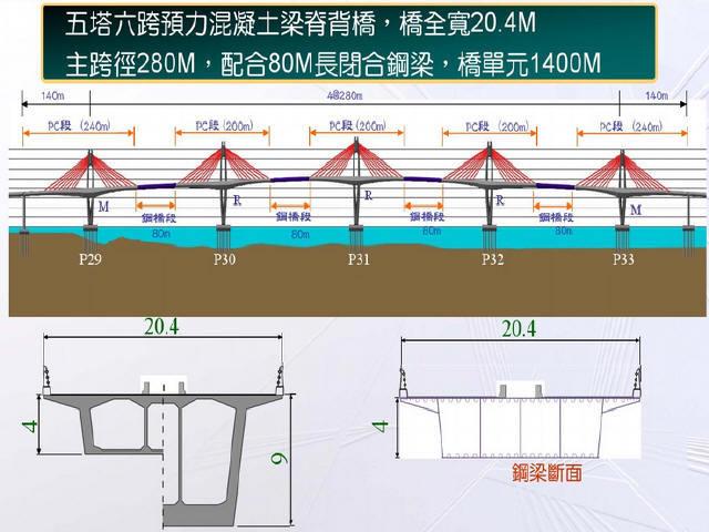 含移动模架法挂篮法台湾跨海大桥工程投标施工组织设计162页