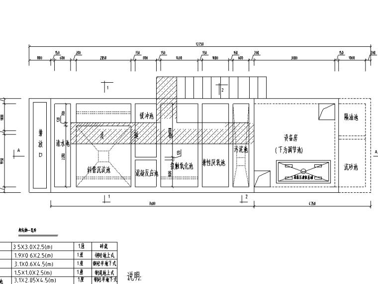 广东某车间喷漆废水处理工程施工图纸(cad)图片