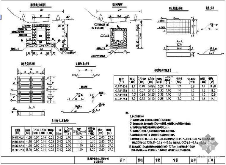 某工程路基路面排水工程设计图