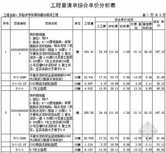[山东]2013实验中学体育场看台装饰工程招标控制价