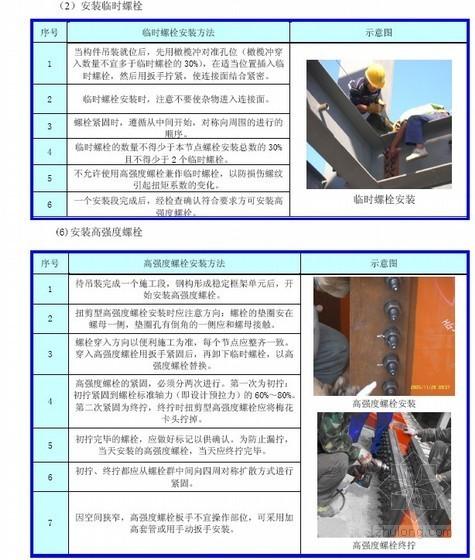 [广东]钢结构工程施工方案(测量、加工、安装、焊接)