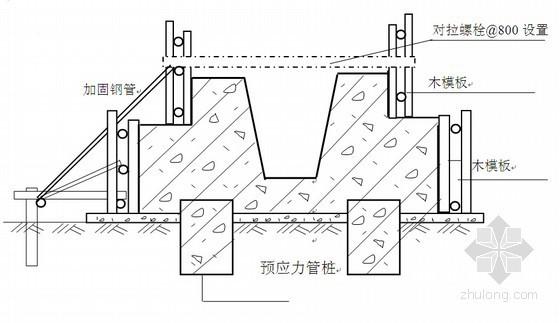 [辽宁]大型工业厂房工程施工组织设计