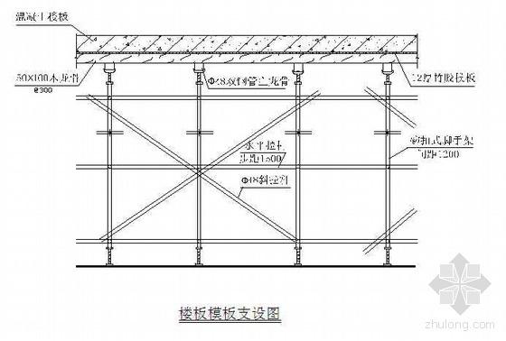 天津某多层住宅小区工程施工组织设计(投标 剪力墙)