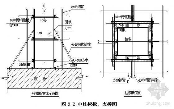 广东某车站高支模施工方案(附计算)