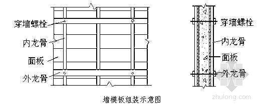 某工程模板施工计算书