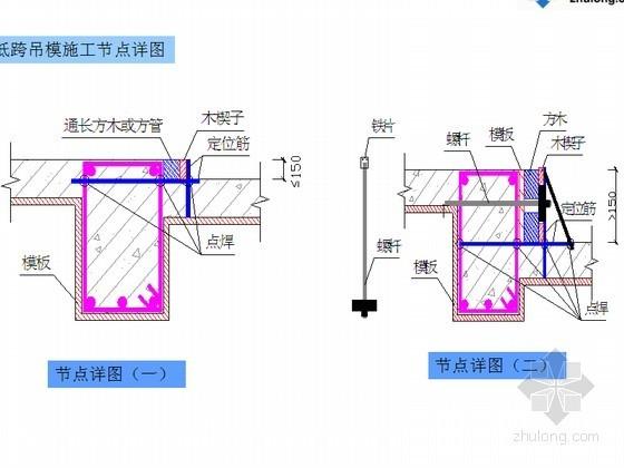 现浇结构工程项目模板支撑体系施工基本要求(图文并茂)