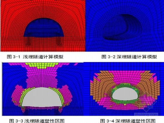 [贵州]世界最大单跨四线铁路隧道施工技术汇报23页(双侧导坑法 预应力锚索)