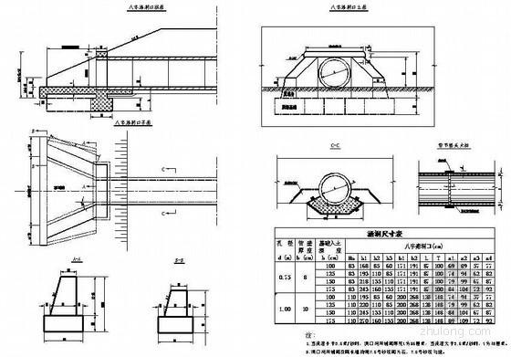 铪圆管涵配八字墙洞口节点详图设计