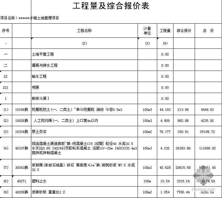 湖南省某乡镇土地整改项目预算书