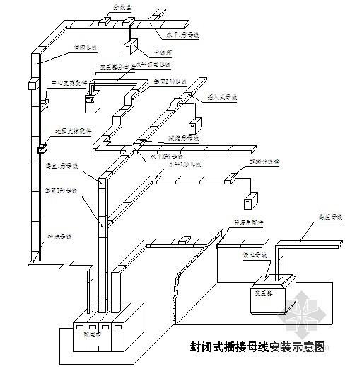 [苏州]某90米大楼机电安装工程施工组织设计340页