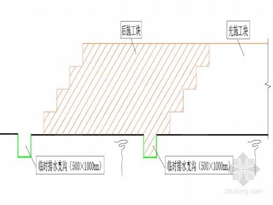 大型土方及排水工程施工组织设计