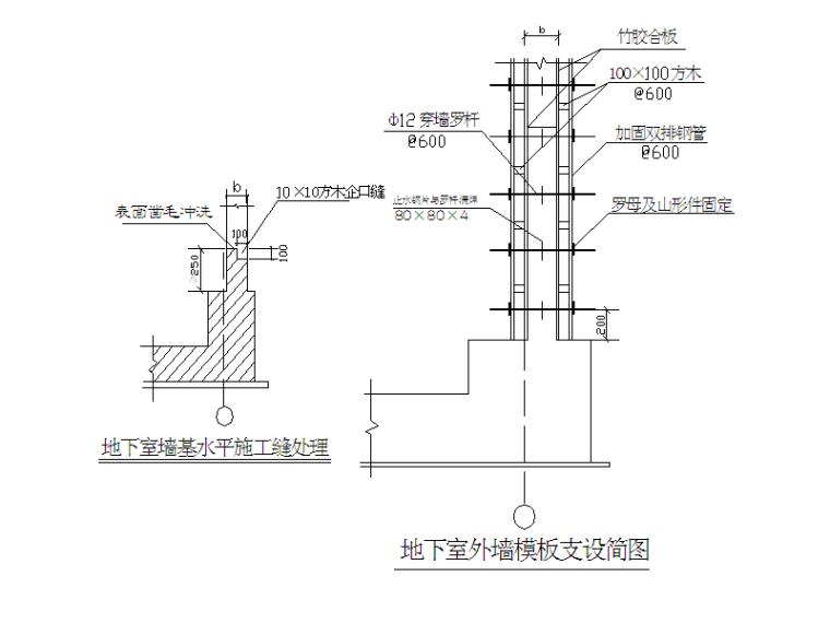 框剪结构工程模板工程施工方案
