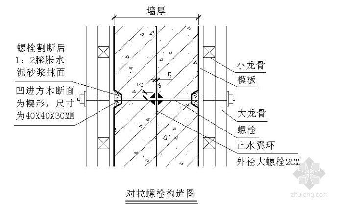 现浇预应力混凝土水池模板支架施工技术图文要点