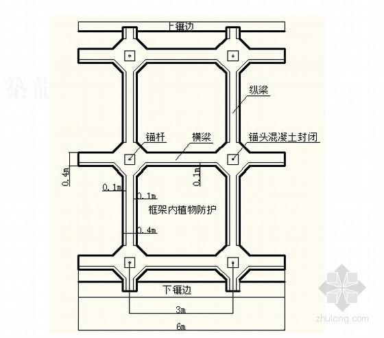 [江西]铁路路基边坡锚杆框架防护及锚索框架防护专项施工方案27页